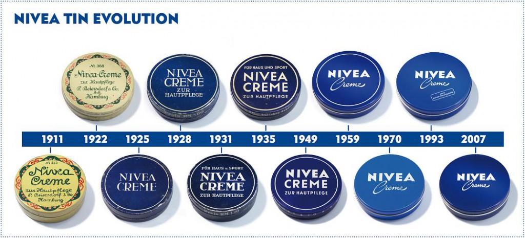 Nivea-Creme-Tin-Evolution